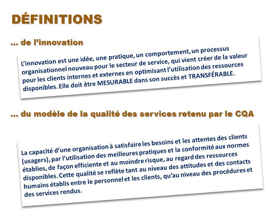 DÉFINITIONS … de l'innovation … du modèle de la qualité des services retenu par le CQA