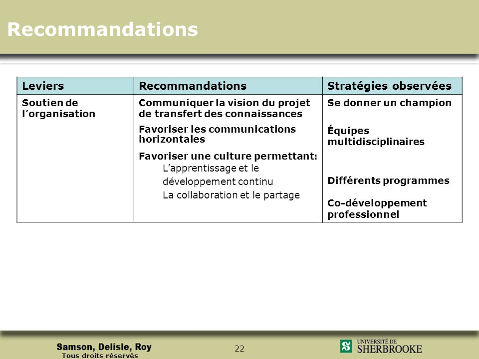 Recommandations Leviers Recommandations Stratégies observées