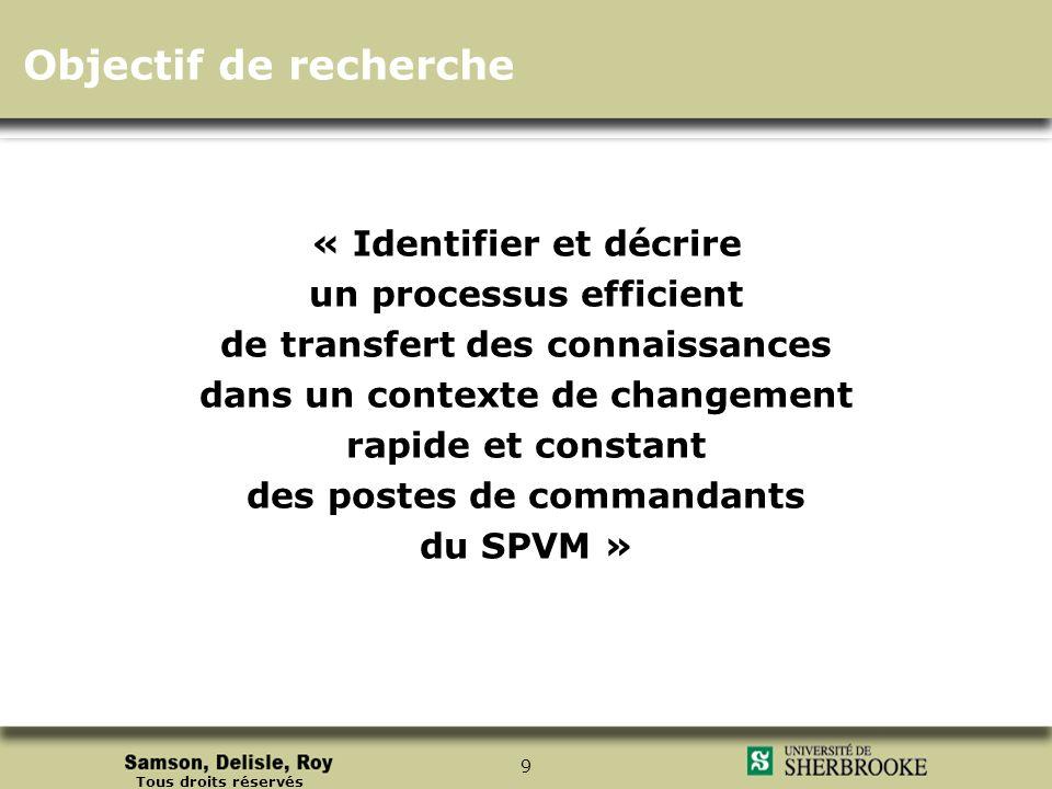 Objectif de recherche « Identifier et décrire un processus efficient
