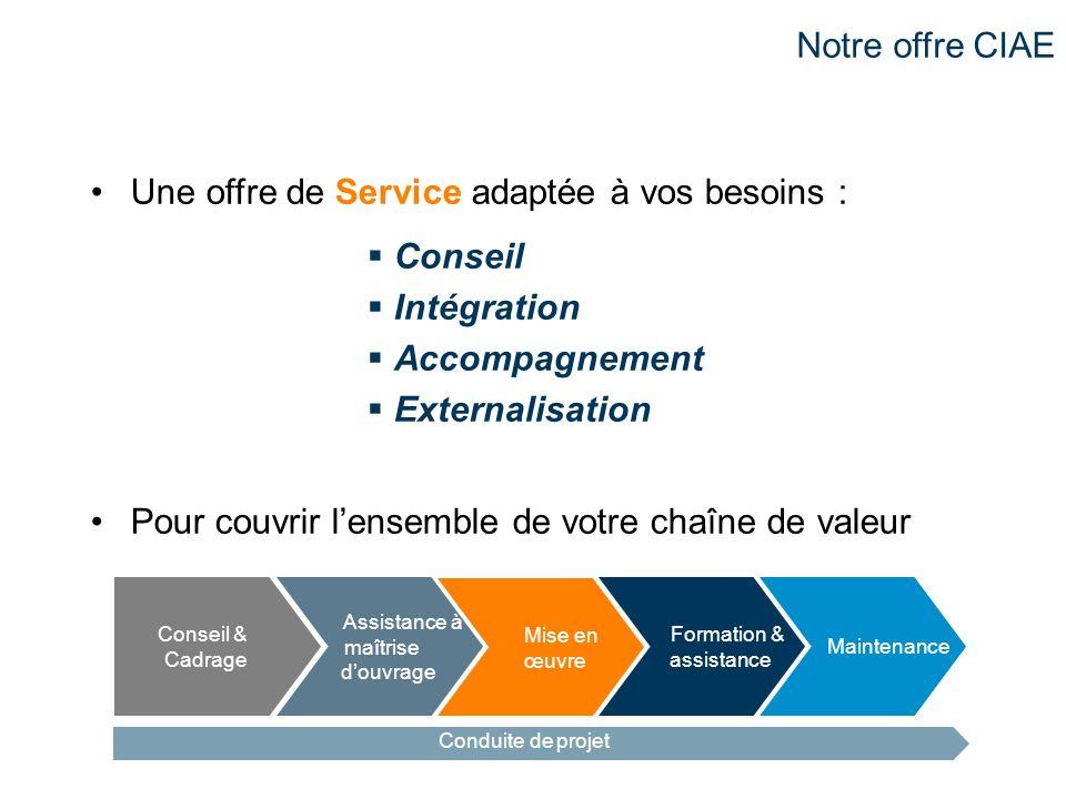 Une offre de Service adaptée à vos besoins : Conseil Intégration