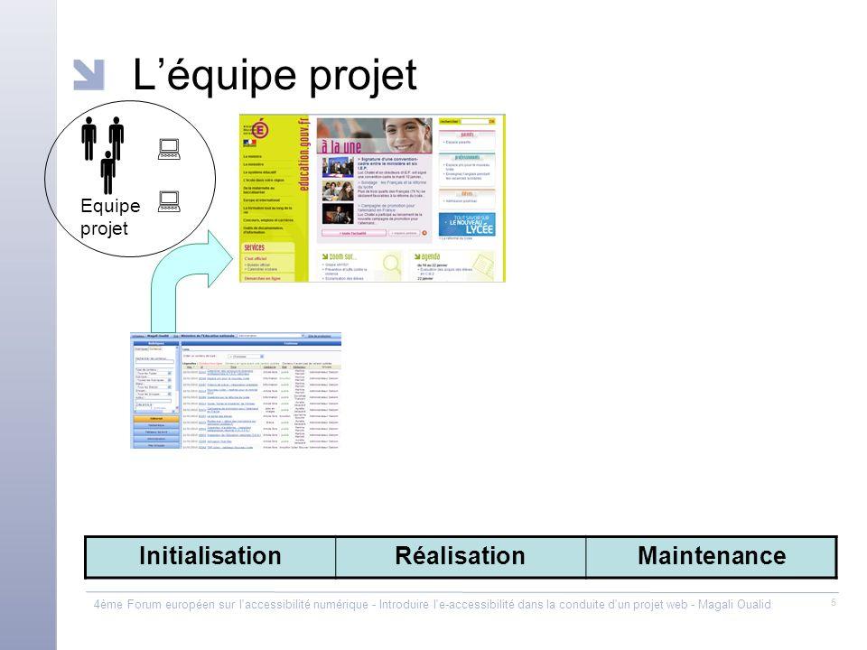    L'équipe projet  Initialisation Réalisation Maintenance