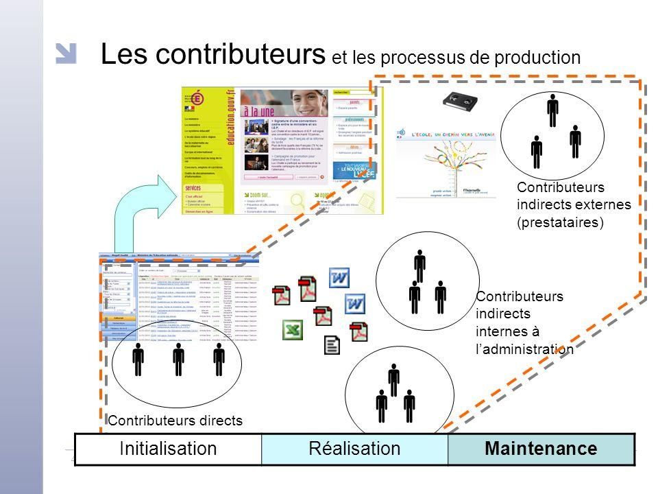 Les contributeurs et les processus de production