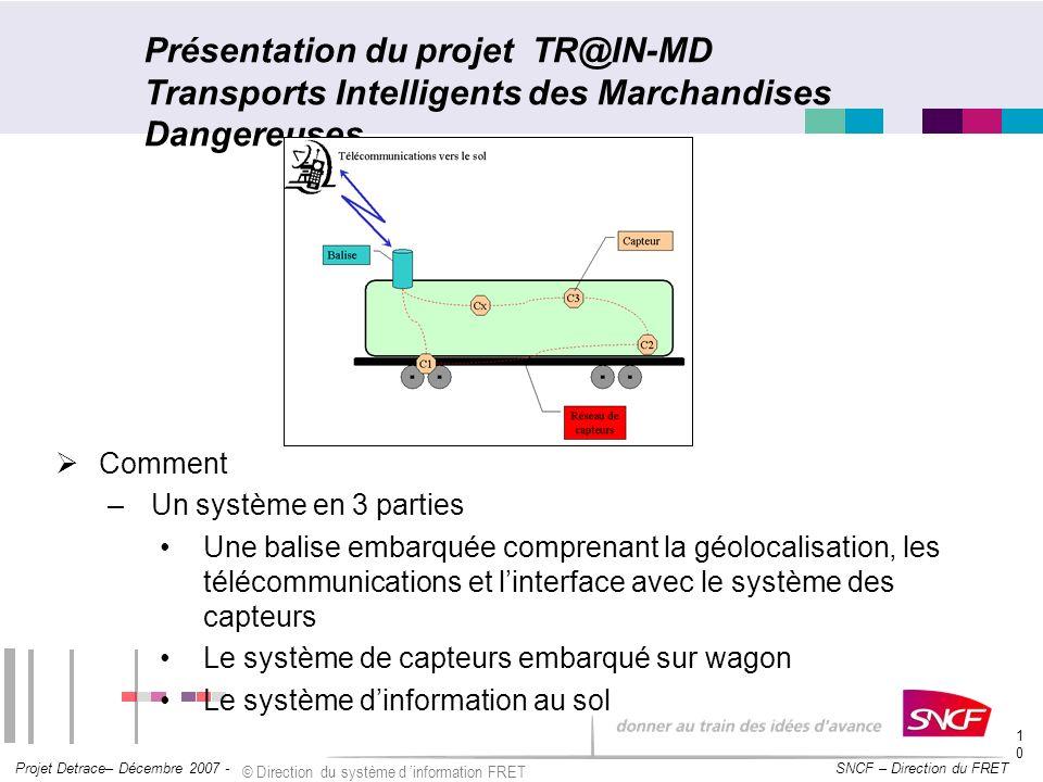 Présentation du projet TR@IN-MD Transports Intelligents des Marchandises Dangereuses