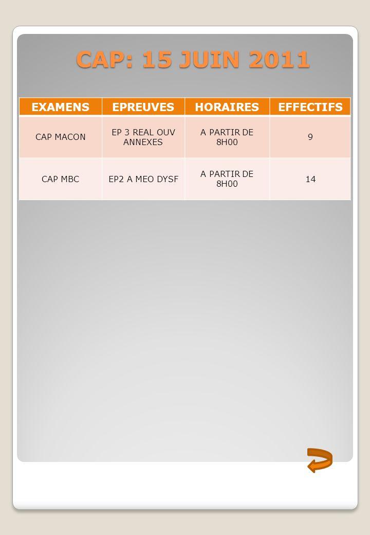 CAP: 15 JUIN 2011 EXAMENS EPREUVES HORAIRES EFFECTIFS CAP MACON