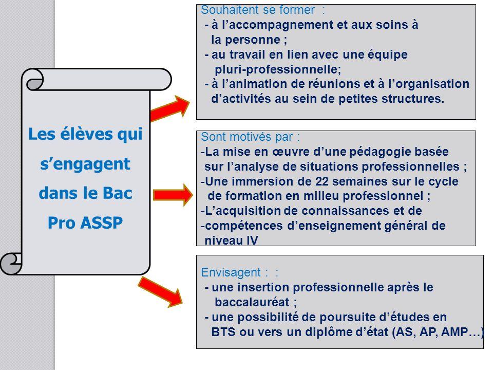 Les élèves qui s'engagent dans le Bac Pro ASSP