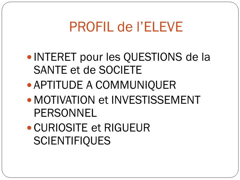 PROFIL de l'ELEVE INTERET pour les QUESTIONS de la SANTE et de SOCIETE