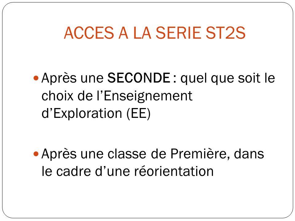 ACCES A LA SERIE ST2S Après une SECONDE : quel que soit le choix de l'Enseignement d'Exploration (EE)