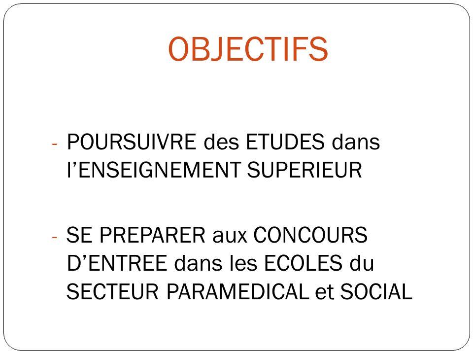 OBJECTIFS POURSUIVRE des ETUDES dans l'ENSEIGNEMENT SUPERIEUR