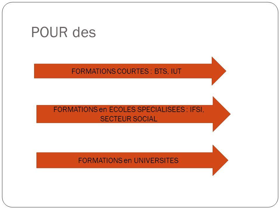 POUR des FORMATIONS COURTES : BTS, IUT