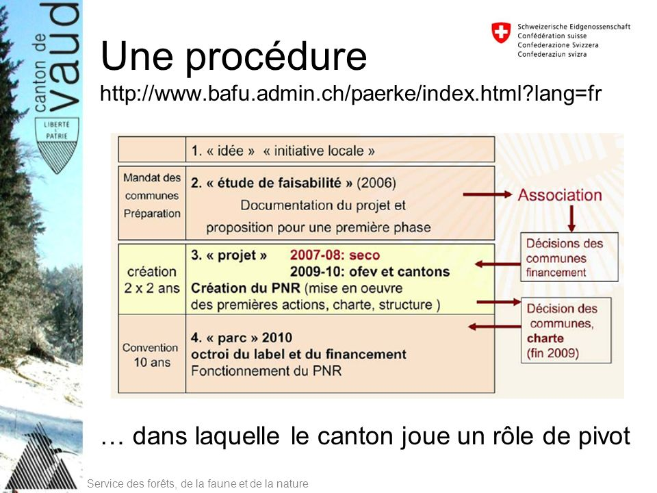 Une procédure http://www.bafu.admin.ch/paerke/index.html lang=fr