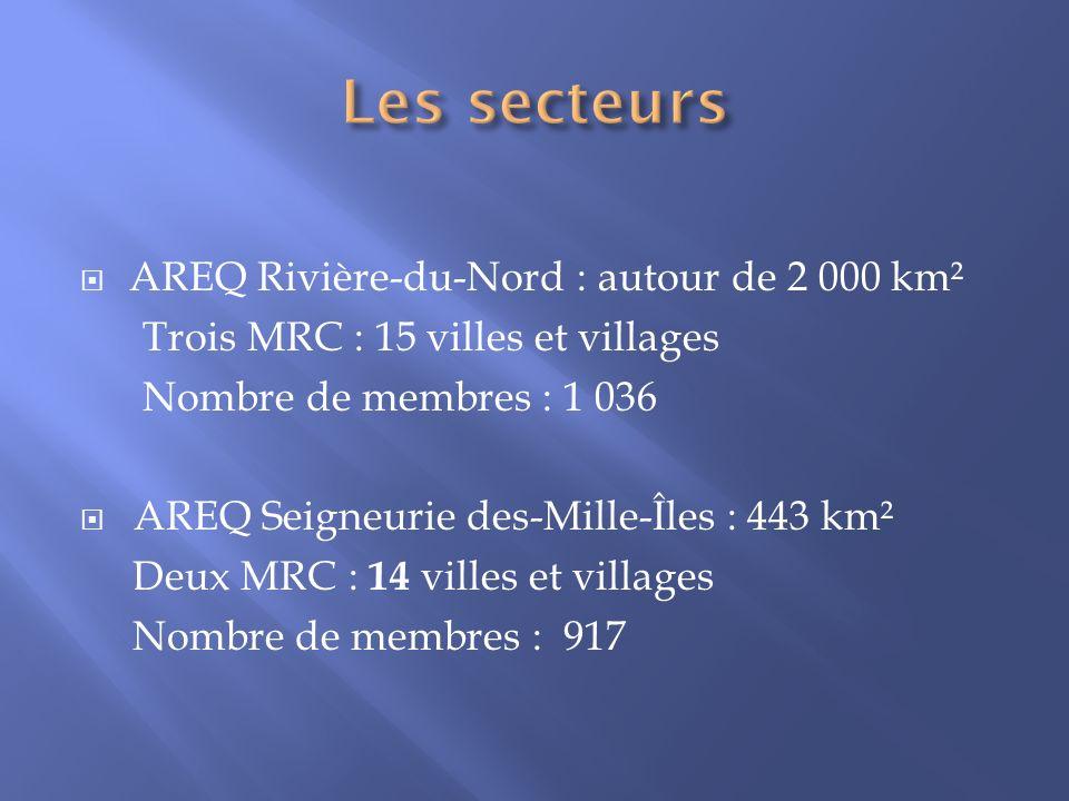 Les secteurs AREQ Rivière-du-Nord : autour de 2 000 km²