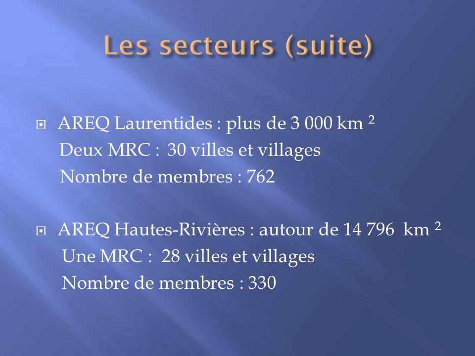 Les secteurs (suite) AREQ Laurentides : plus de 3 000 km 2