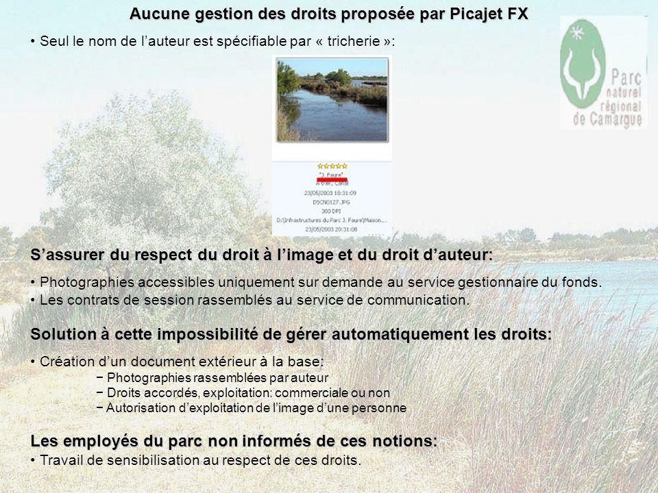 Aucune gestion des droits proposée par Picajet FX