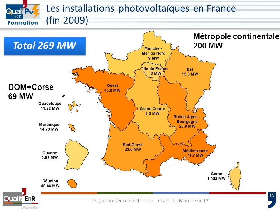 Les installations photovoltaïques en France (fin 2009)