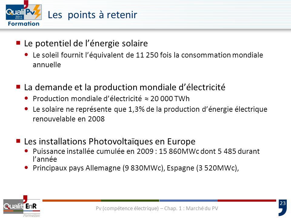 Pv (compétence électrique) – Chap. 1 : Marché du PV