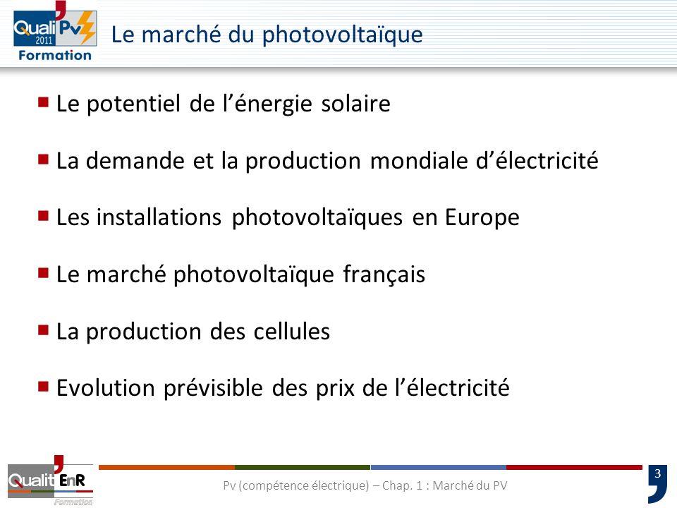 Le marché du photovoltaïque