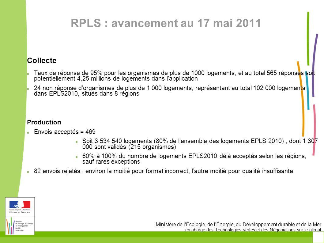 RPLS : avancement au 17 mai 2011