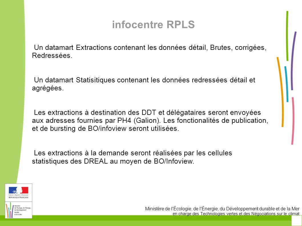infocentre RPLS Un datamart Extractions contenant les données détail, Brutes, corrigées, Redressées.