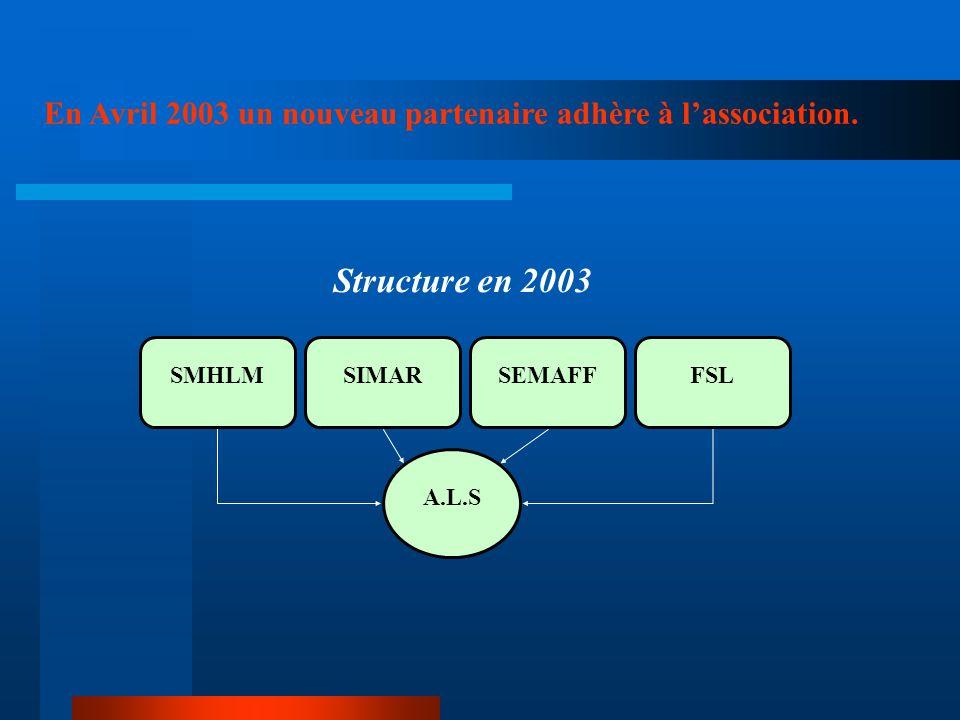 En Avril 2003 un nouveau partenaire adhère à l'association.