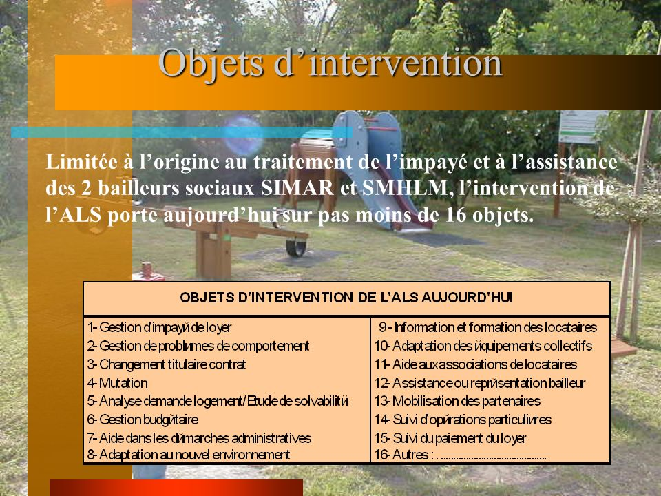Objets d'intervention