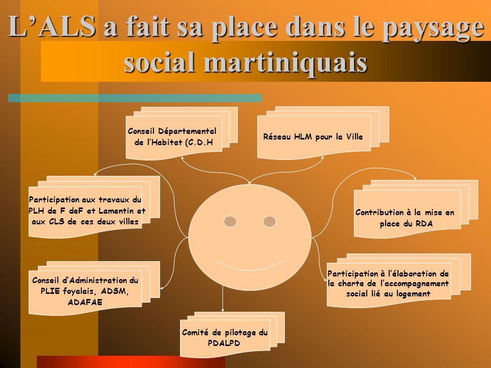 L'ALS a fait sa place dans le paysage social martiniquais