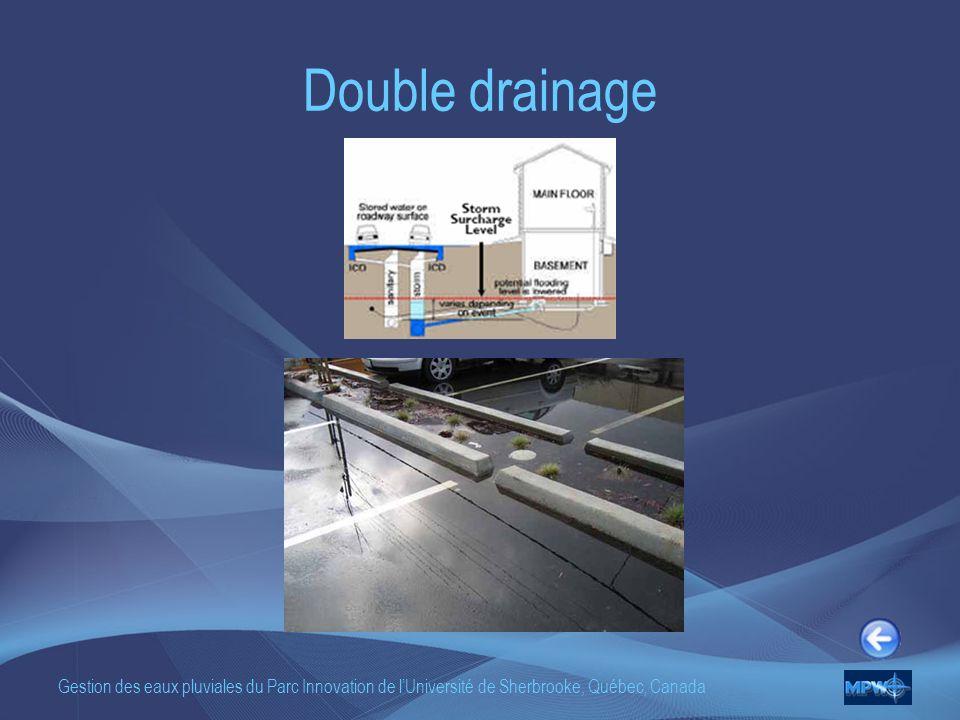 Double drainage Gestion des eaux pluviales du Parc Innovation de l'Université de Sherbrooke, Québec, Canada.