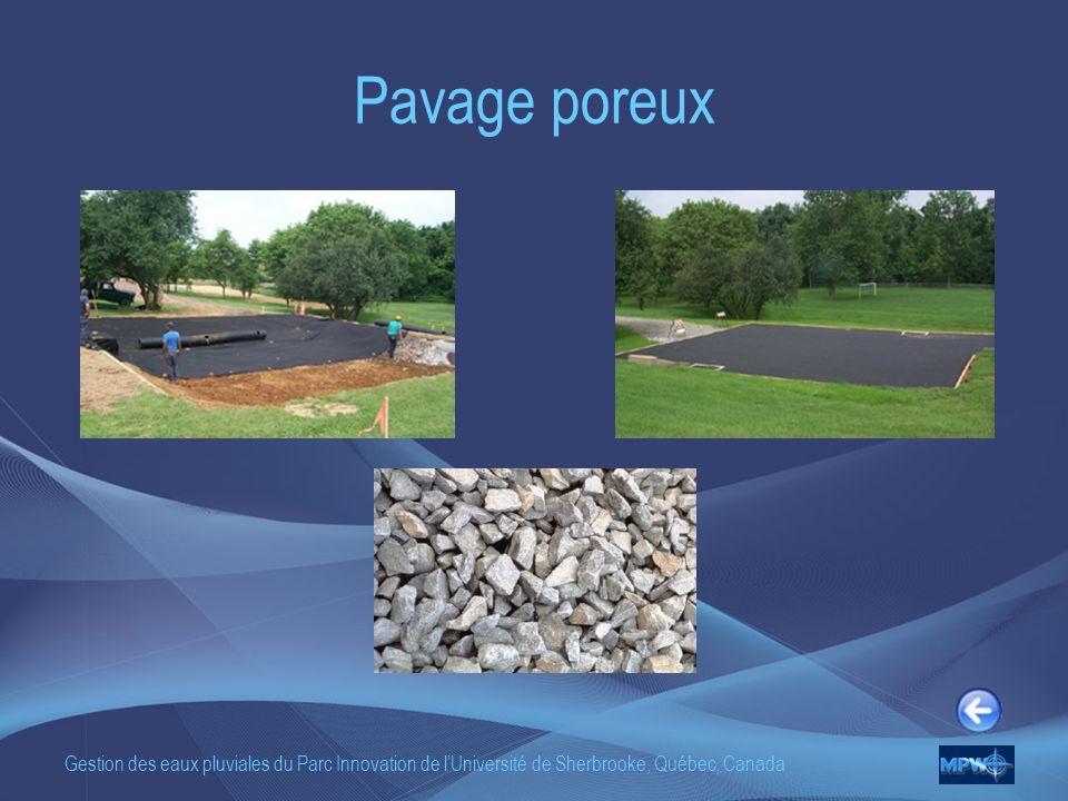 Pavage poreux Gestion des eaux pluviales du Parc Innovation de l'Université de Sherbrooke, Québec, Canada.