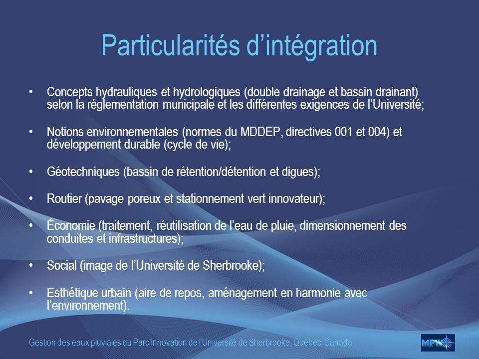 Particularités d'intégration