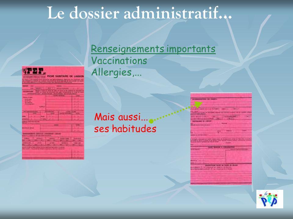 Le dossier administratif…