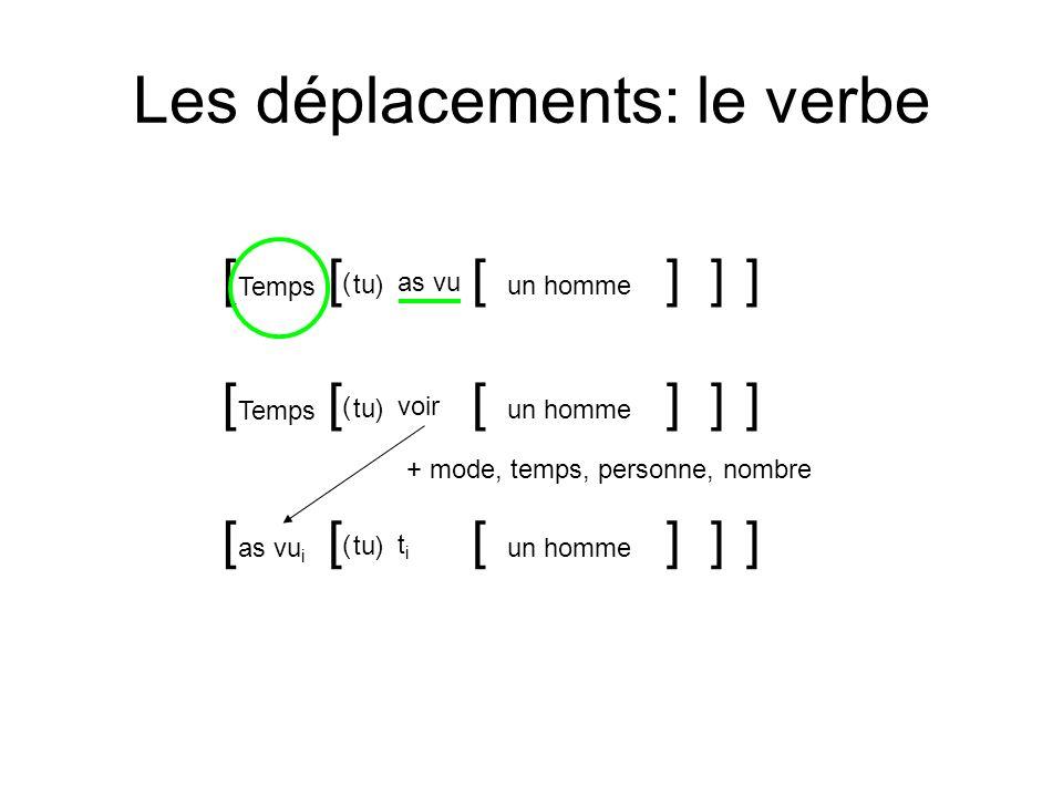 Les déplacements: le verbe