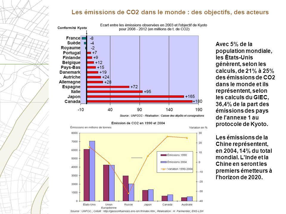Les émissions de CO2 dans le monde : des objectifs, des acteurs