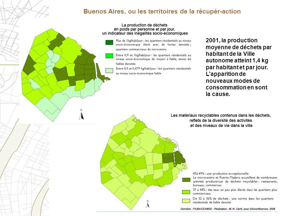 Buenos Aires, ou les territoires de la récupér-action