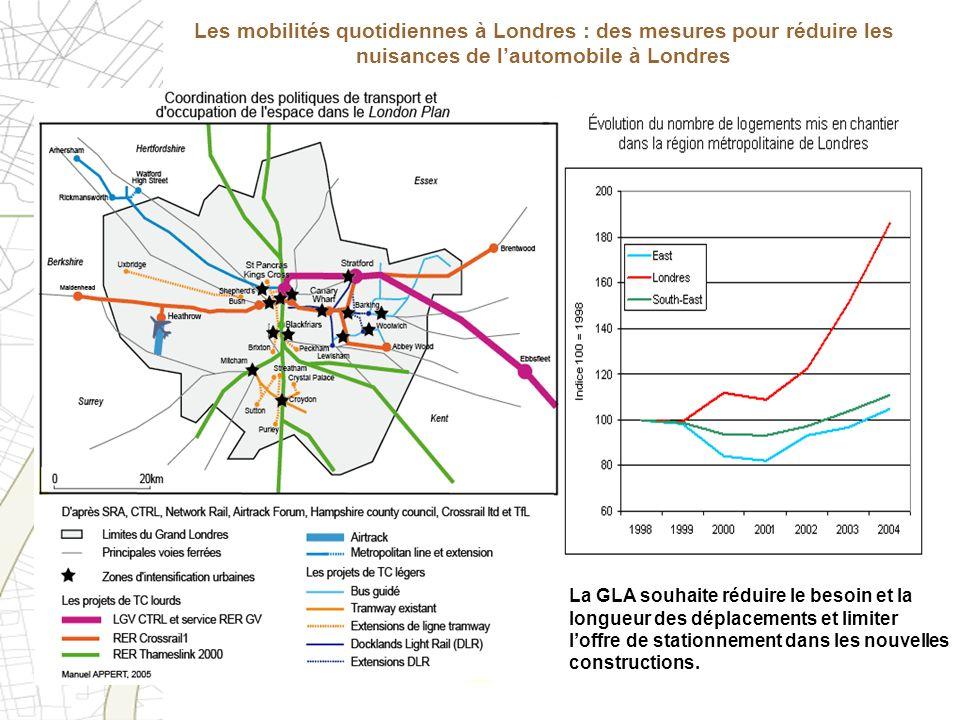 Les mobilités quotidiennes à Londres : des mesures pour réduire les nuisances de l'automobile à Londres