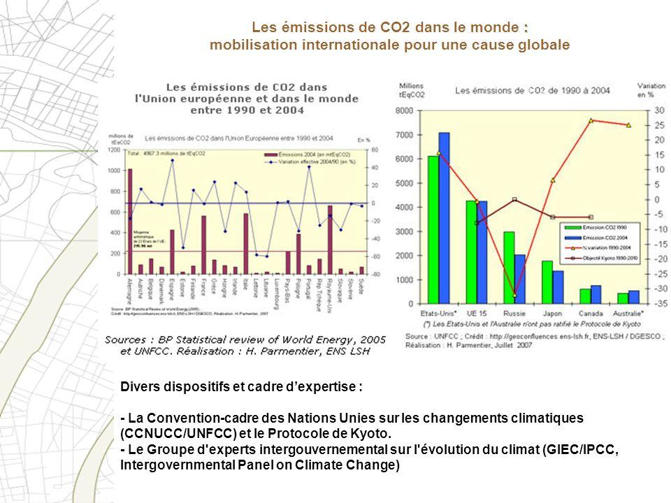 Les émissions de CO2 dans le monde : mobilisation internationale pour une cause globale
