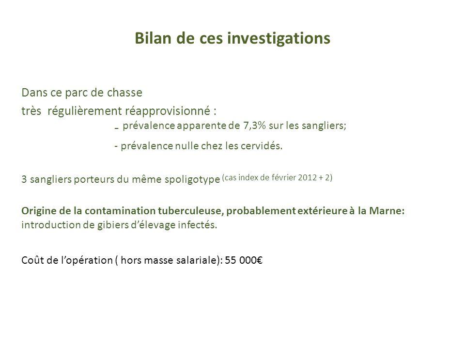 Bilan de ces investigations