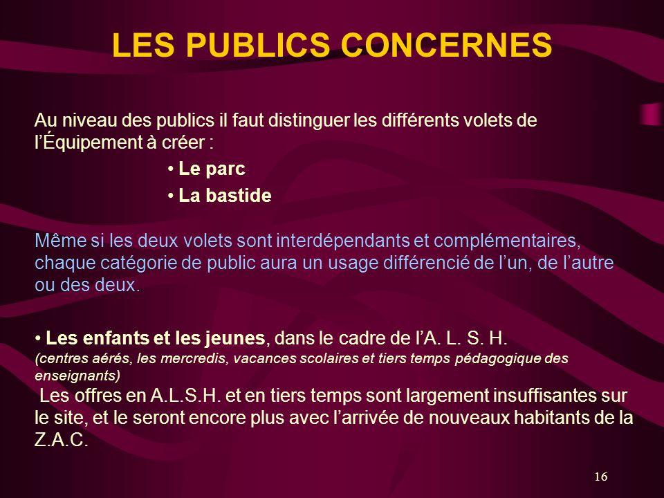 LES PUBLICS CONCERNESAu niveau des publics il faut distinguer les différents volets de l'Équipement à créer :