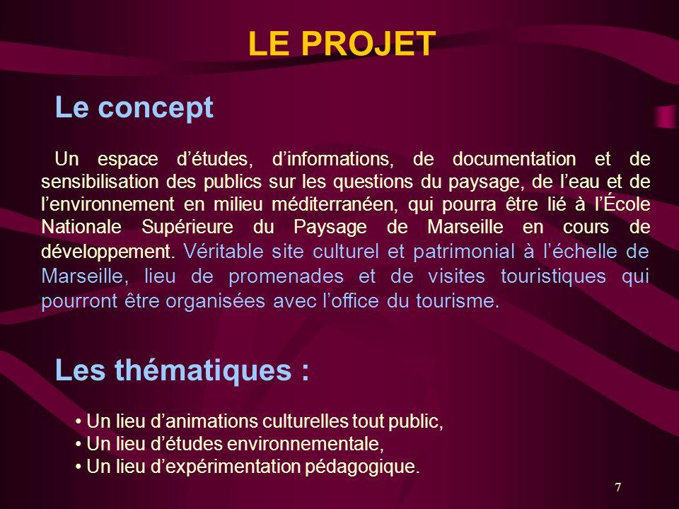 Le concept Les thématiques : LE PROJET