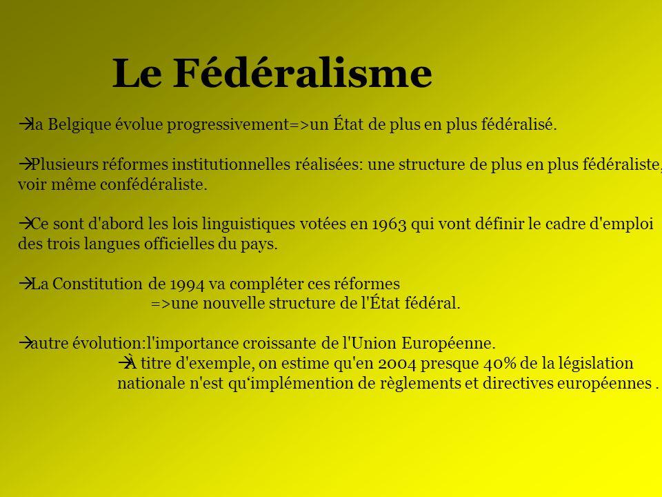 Le Fédéralisme la Belgique évolue progressivement=>un État de plus en plus fédéralisé.