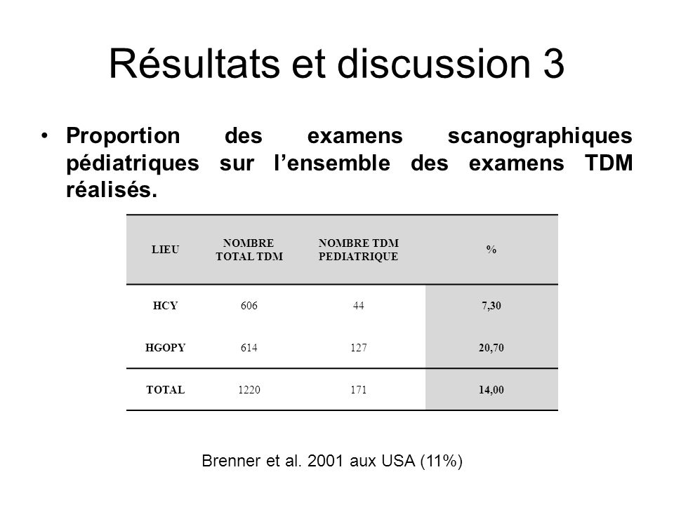 Résultats et discussion 3