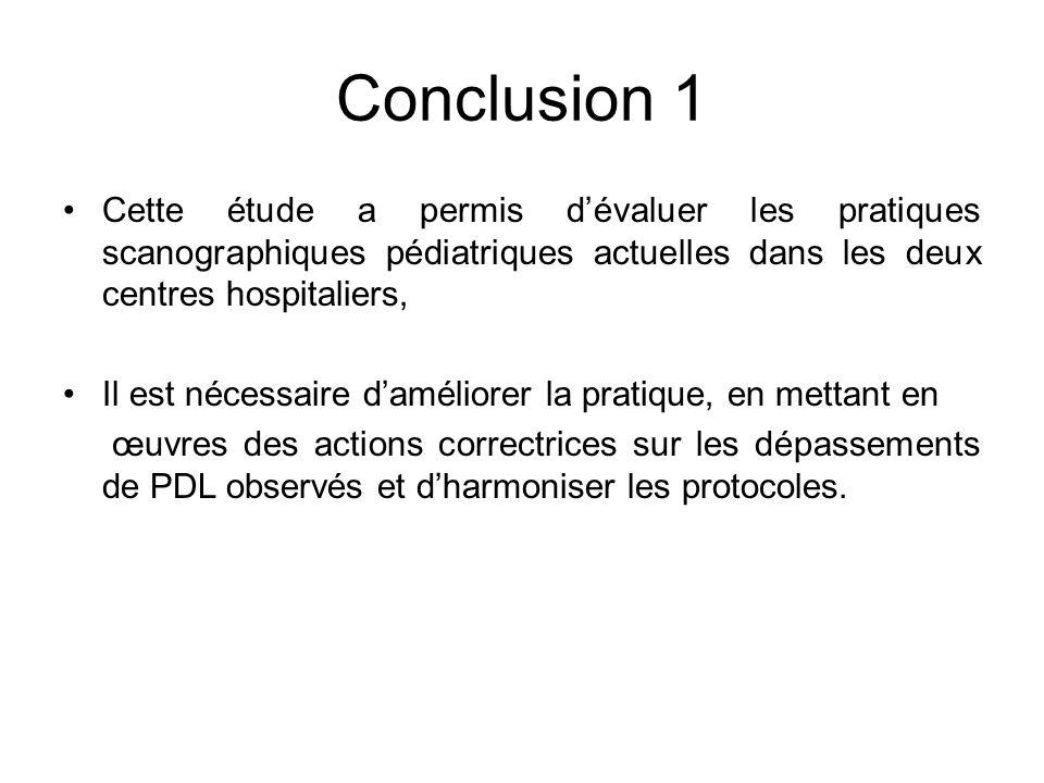 Conclusion 1 Cette étude a permis d'évaluer les pratiques scanographiques pédiatriques actuelles dans les deux centres hospitaliers,