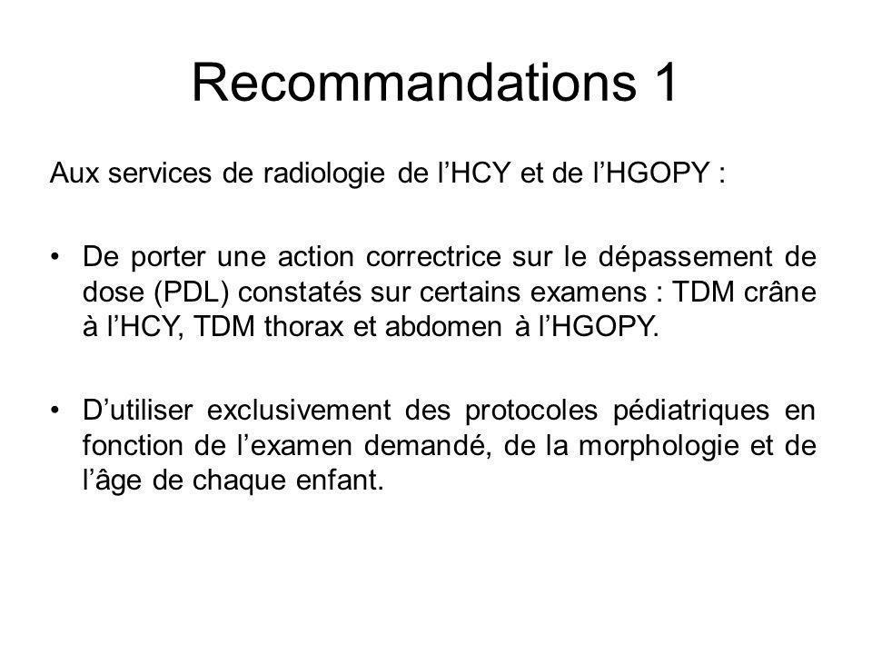 Recommandations 1 Aux services de radiologie de l'HCY et de l'HGOPY :