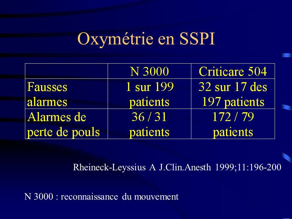 Oxymétrie en SSPI Rheineck-Leyssius A J.Clin.Anesth 1999;11:196-200