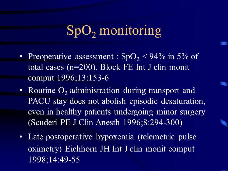 SpO2 monitoringPreoperative assessment : SpO2 < 94% in 5% of total cases (n=200). Block FE Int J clin monit comput 1996;13:153-6.