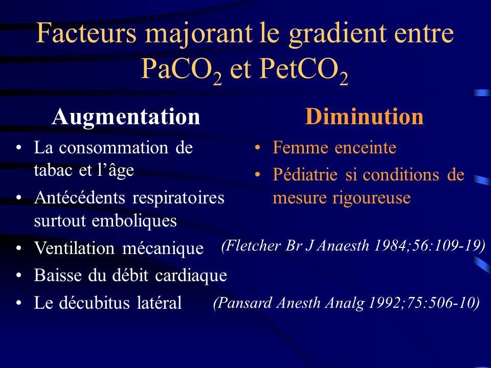 Facteurs majorant le gradient entre PaCO2 et PetCO2