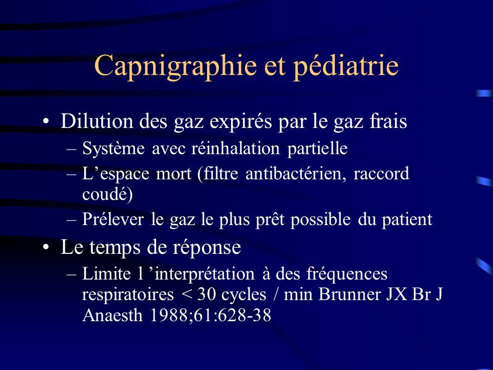 Capnigraphie et pédiatrie