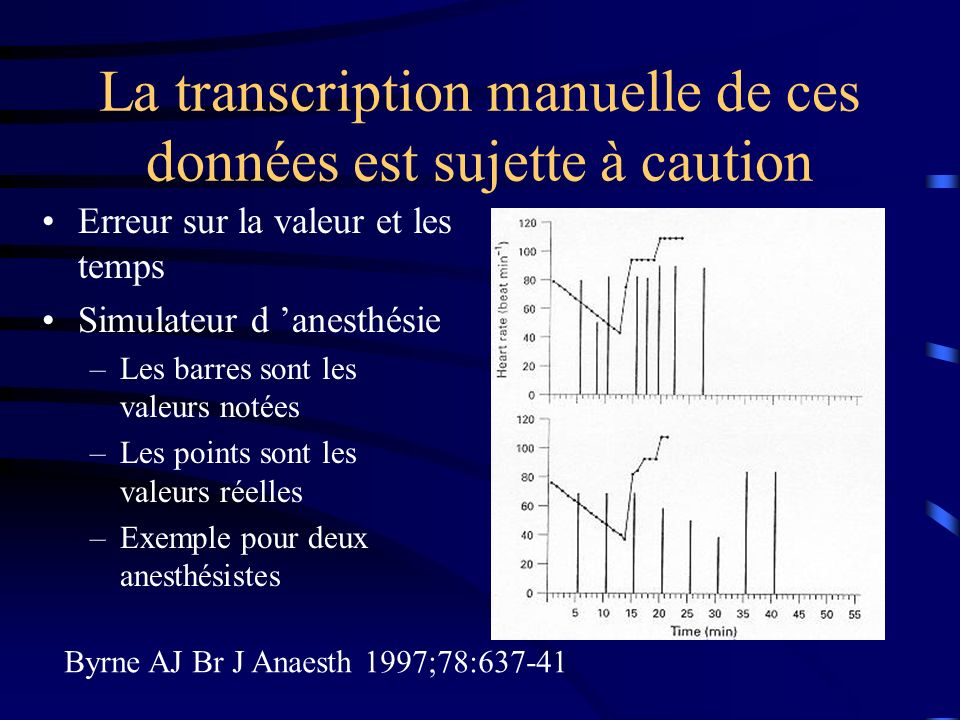 La transcription manuelle de ces données est sujette à caution