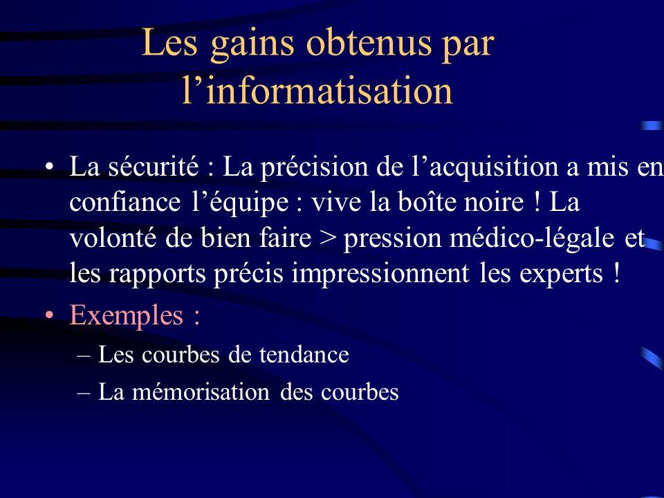 Les gains obtenus par l'informatisation