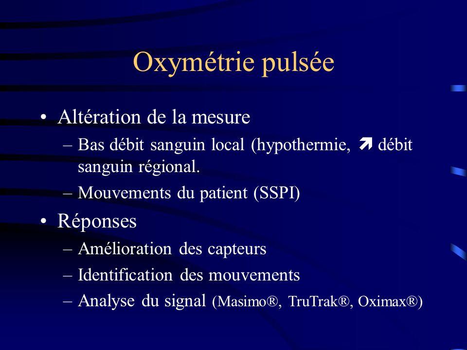 Oxymétrie pulsée Altération de la mesure Réponses