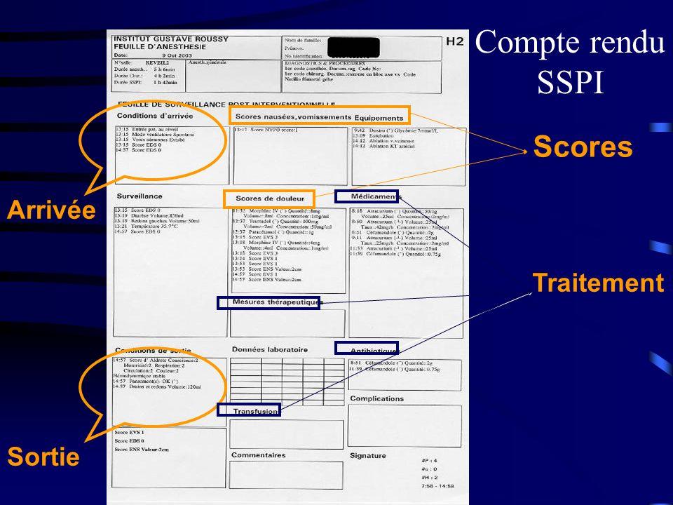 Compte rendu SSPI Arrivée Scores Traitement Sortie