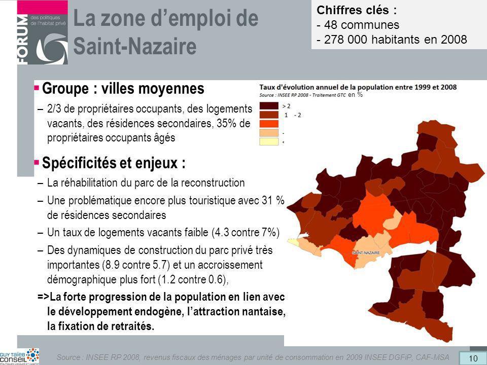 La zone d'emploi de Saint-Nazaire